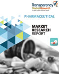 Pulmonary Drugs Market