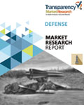 Non Lethal Biochemical Weapons Market