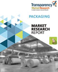 Saturating Kraft Paper Market