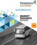 Automotive Blind Spot Detection Systems Market