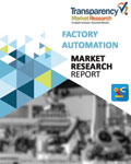 Global Industrial Robotics Market