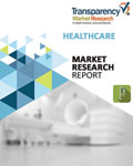 Thoracic Drainage Devices Market