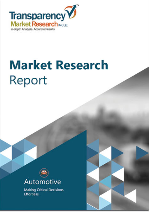 Physical Security Services Market