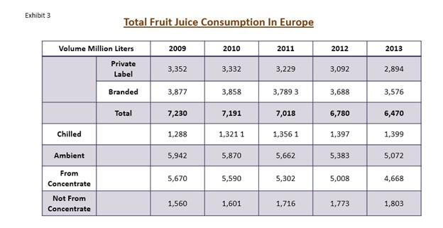 1clarified juice concentrate market