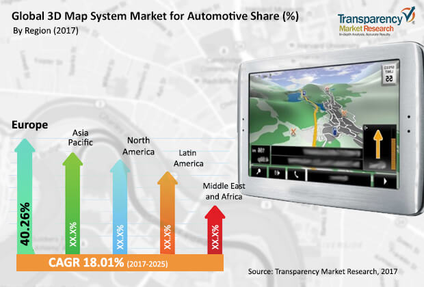 3d-map-system-for-automotive-market.jpg