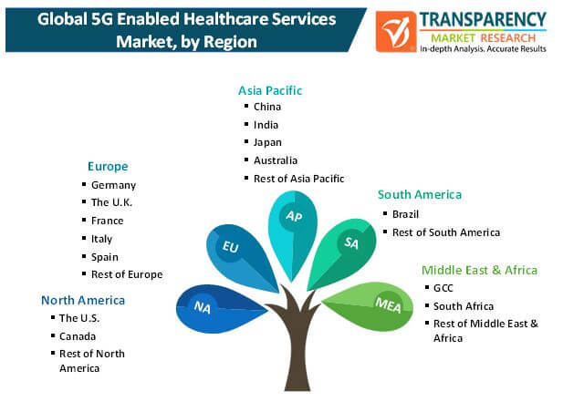 5g enabled healthcare services market 1