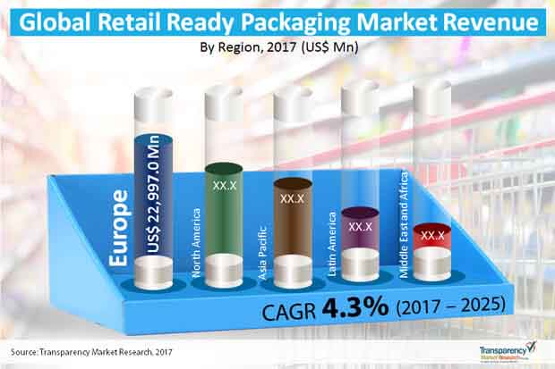 Global-Retail-Ready-Packaging.jpg