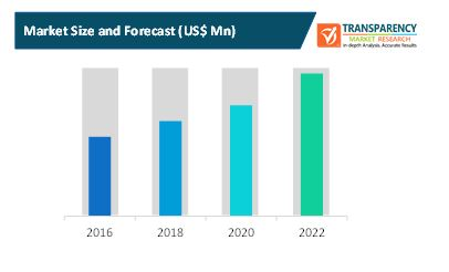 activated carbon injection aci systems market