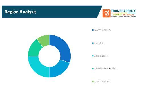 adaptive content publishing market 2
