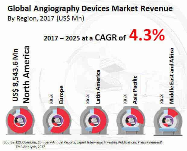 angiography-devices-market.jpg