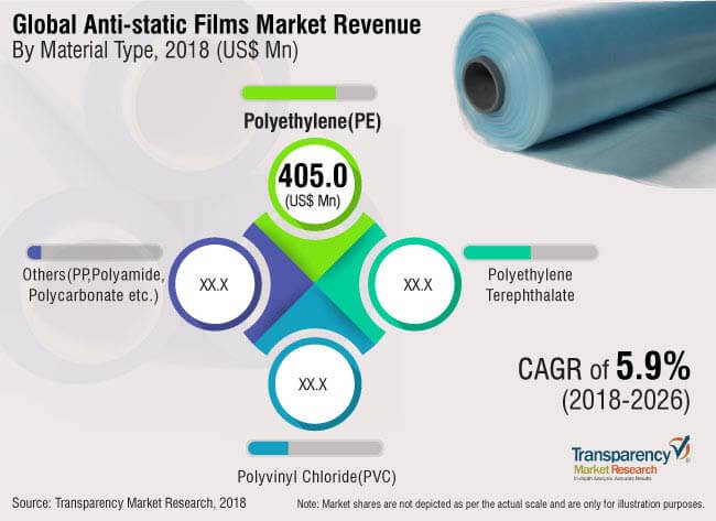 anti-static-films-market.jpg