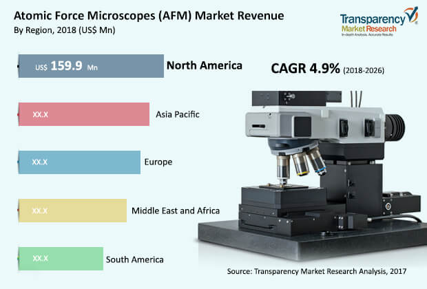 atomic-force-microscopes-market.jpg