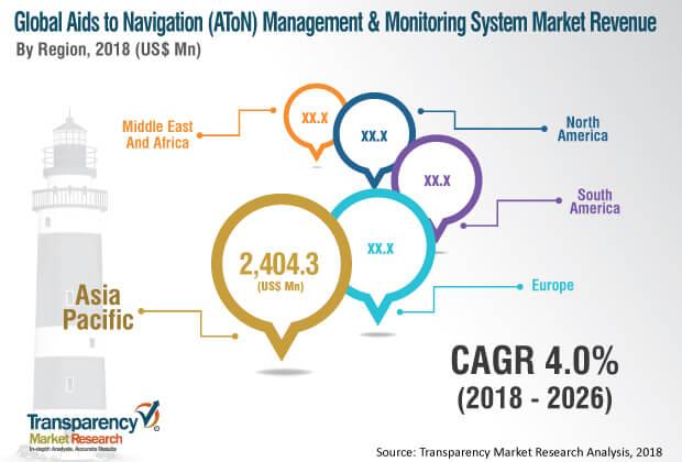 aton-management-monitoring-system-market.jpg