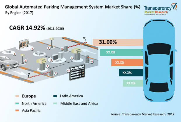 automated-parking-management-system-market.jpg