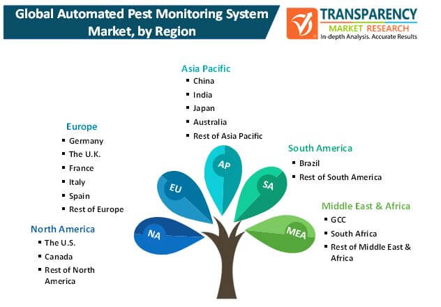 automated pest monitoring system market 1