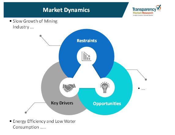 automatic backwashing filters market 1
