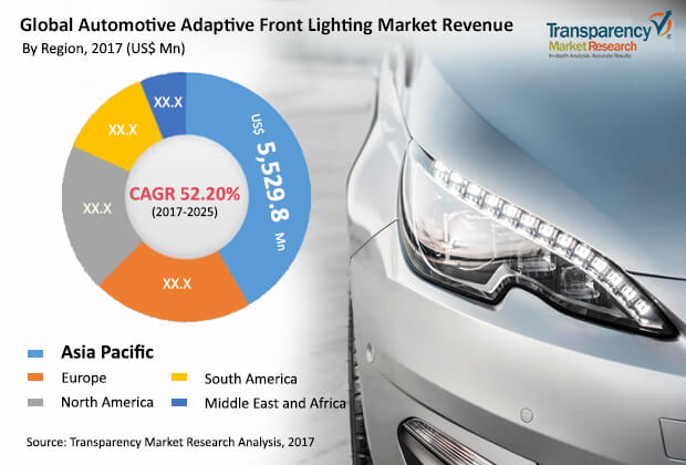 automotive-adaptive-front-lighting-market.jpg