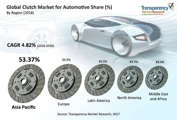 automotive-clutch-market.jpg