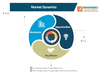 automotive hydraulic pump market 1