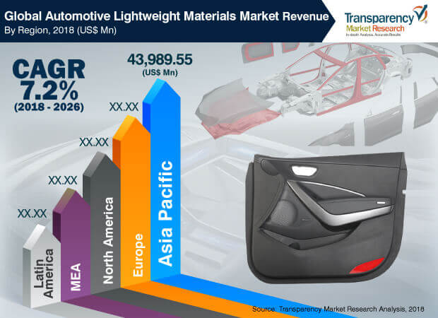 automotive-lightweight-materials-report.jpg