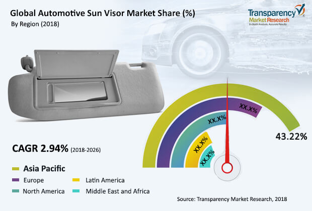 automotive-sun-visor-market.jpg