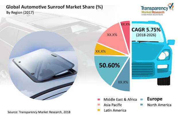 automotive-sunroof-market-2018-2026.jpg