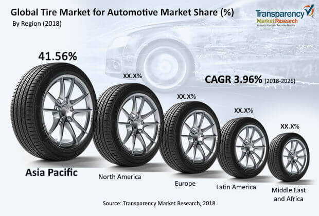 automotive-tire-market.jpg