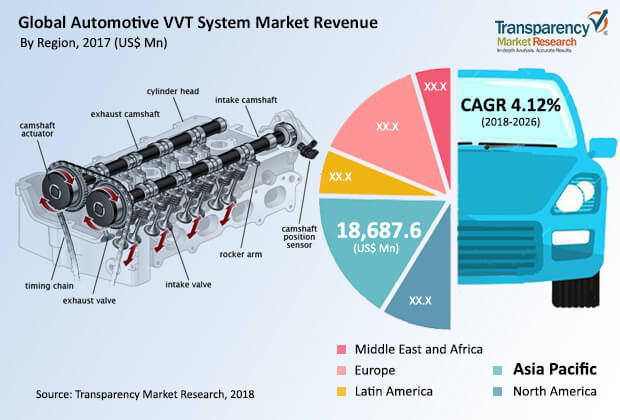 automotive-vvt-system-market.jpg