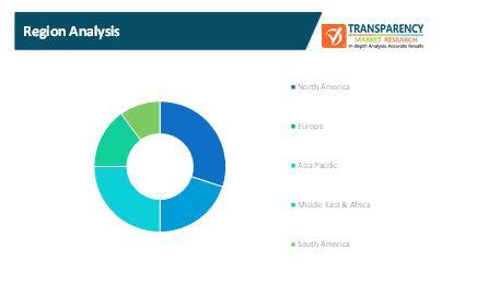 axial flow compressor market 1