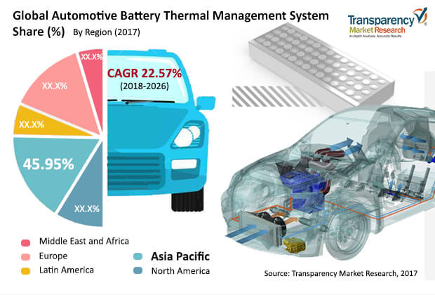 battery-thermal-management-system-automotive-market.jpg