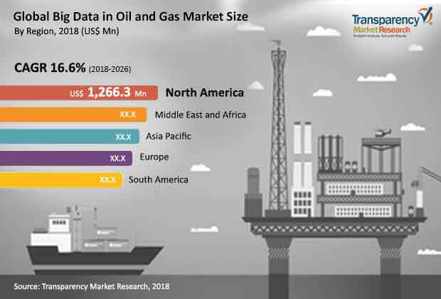 big-data-oil-and-gas-market.jpg