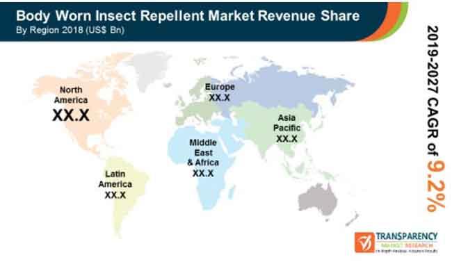 body worn insect repellent market pr