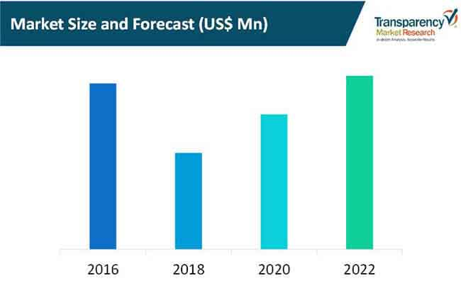 broadcast monitoring systems market