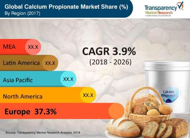 calcium-propionate-report.jpg