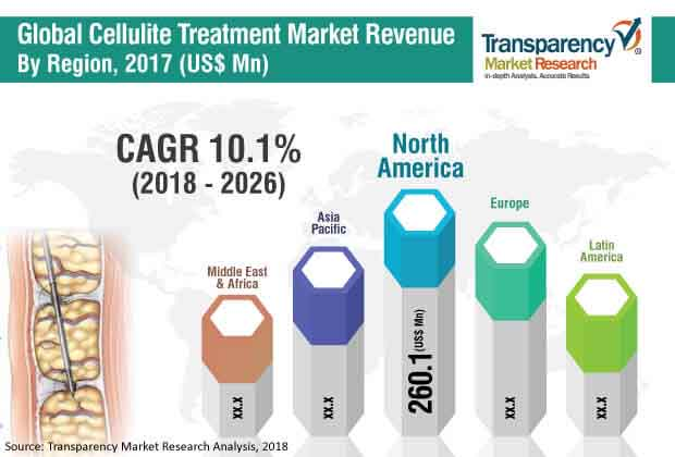 cellulite-treatment-market.jpg