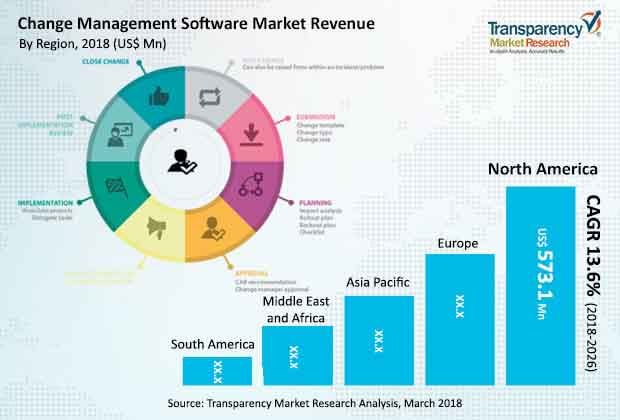 change-management-software-market.jpg