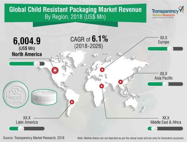 Child Resistant Packaging  Market Insights, Trends & Growth Outlook