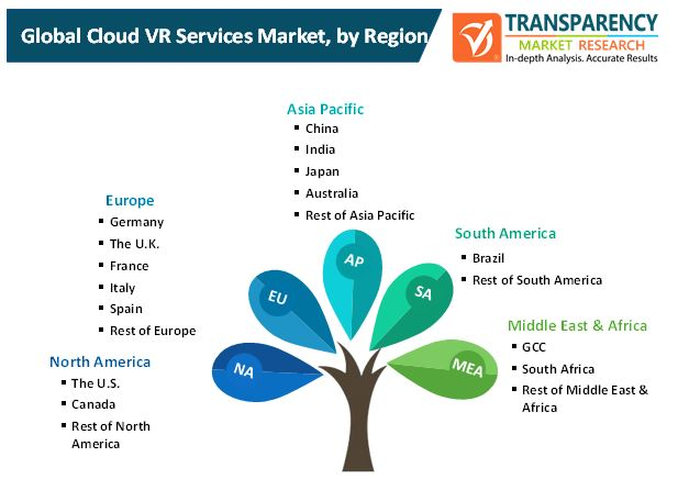 cloud vr services market 2