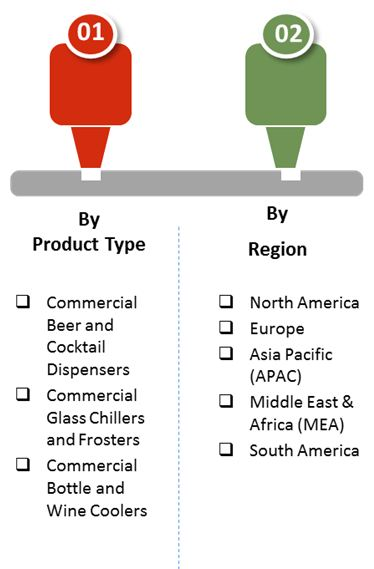 commercial bar refrigeration equipment market 02