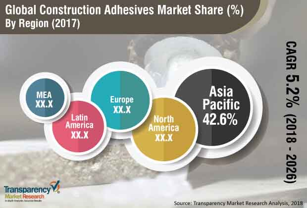 construction-adhesive-report.jpg
