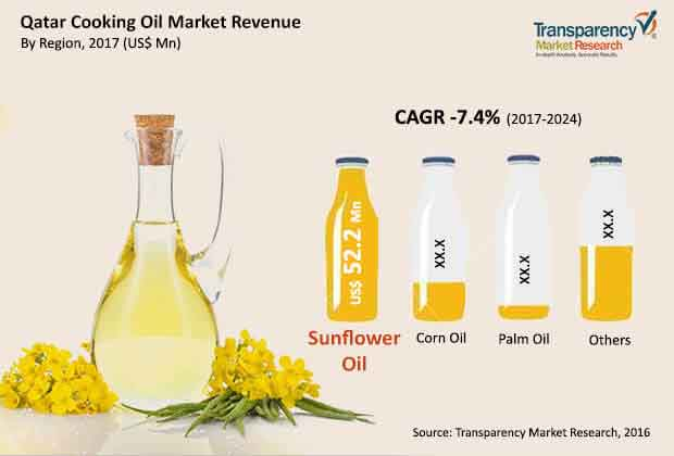 cooking-oil-market.jpg