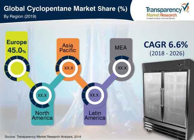 cyclopentane-market.jpg