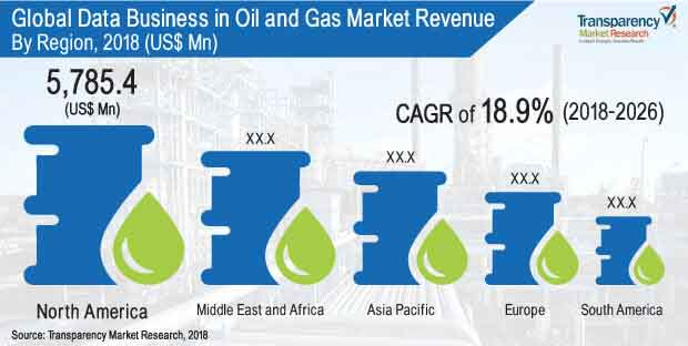 data-business-in-oil-gas-market.jpg
