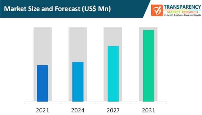 data center asset management market size and forecast