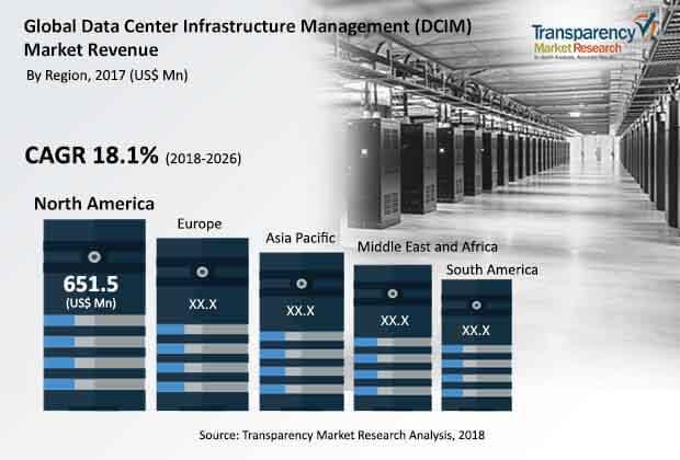 data-center-infrastructure-management-report.jpg