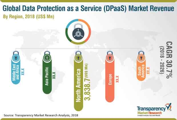 data-protection-as-a-service-dpaas-report.jpg