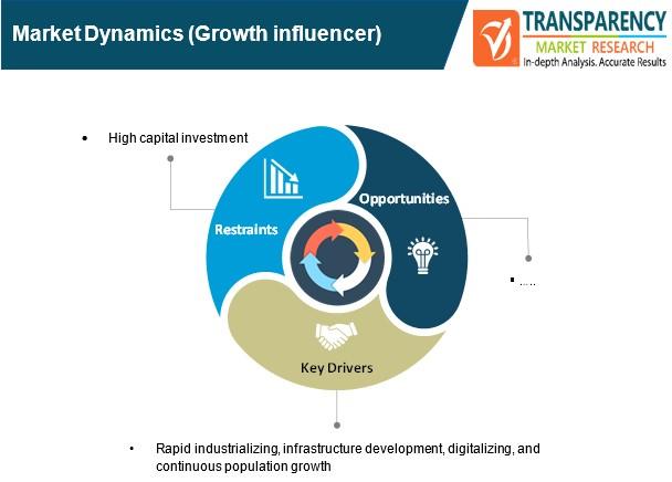 demand generation software market dynamics