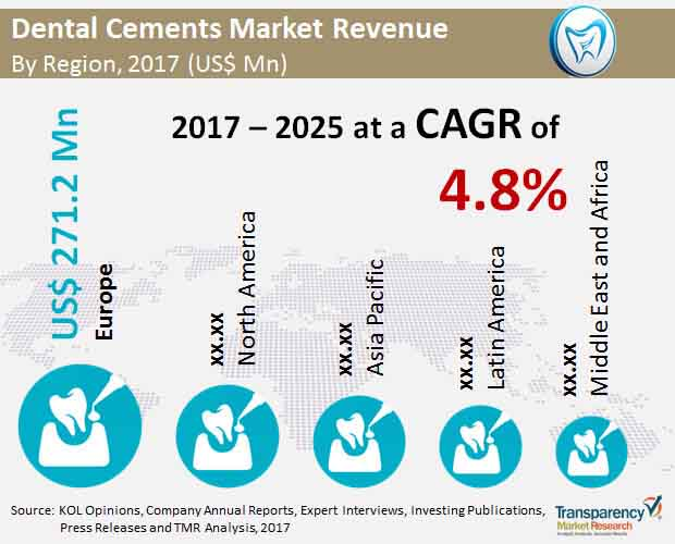 dental-cement-market.jpg