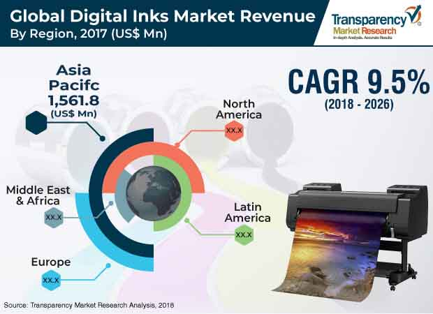 digital-inks-market.jpg