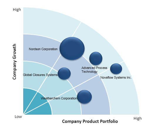 dispensing-system-market-1.jpg